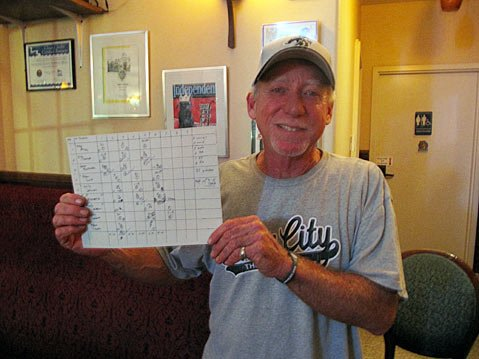 Dennis Axelrod holds up the scorecard he used to track the pitching performance of his son, Dylan, for the Chicago White Sox on Monday night.