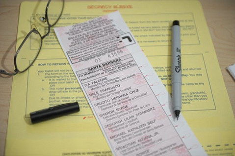 Santa Barbara city election ballot