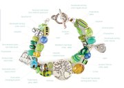 Anatomy of a bracelet