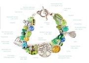 Anatomy of a bracelet