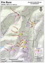 Closeup map shows direction from which the fire runs occurred. Each of the areas being hit from all sides.